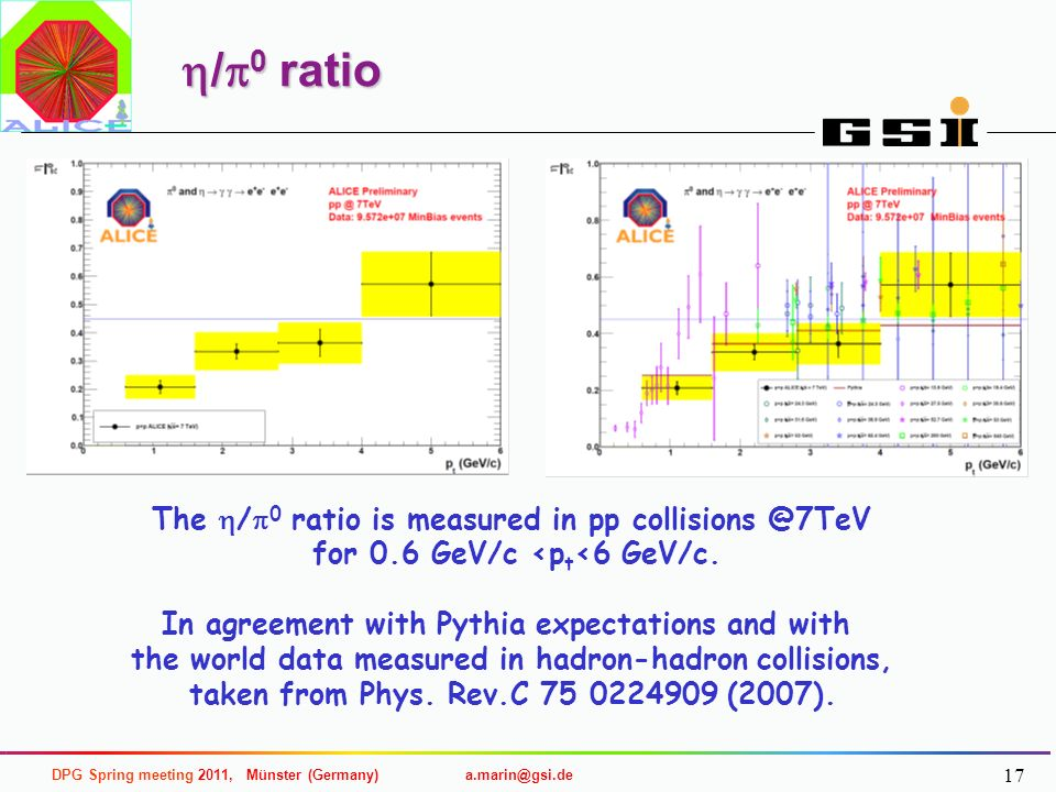 h/p0 ratio The h/p0 ratio is measured in pp collisions @7TeV