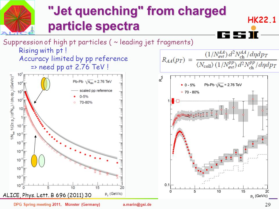 Jet quenching from charged particle spectra