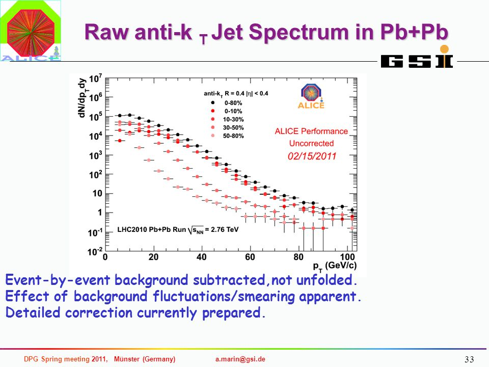 Raw anti-k T Jet Spectrum in Pb+Pb
