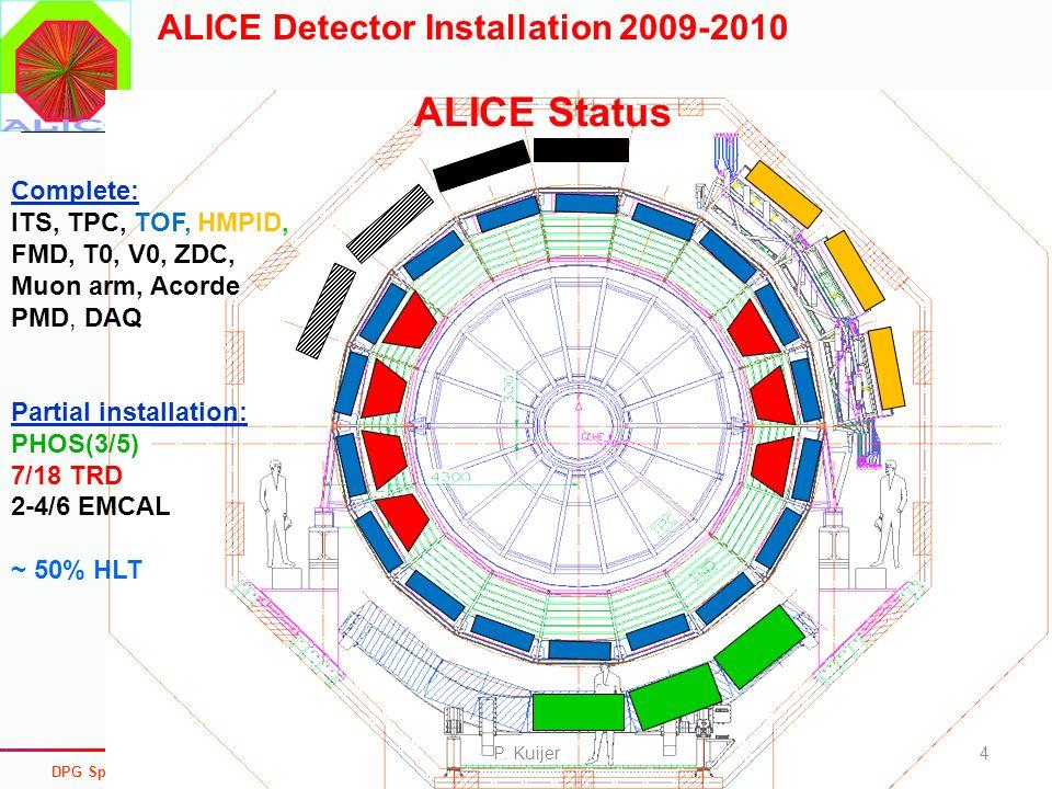 ALICE Status ALICE Detector Installation 2009-2010 Complete: