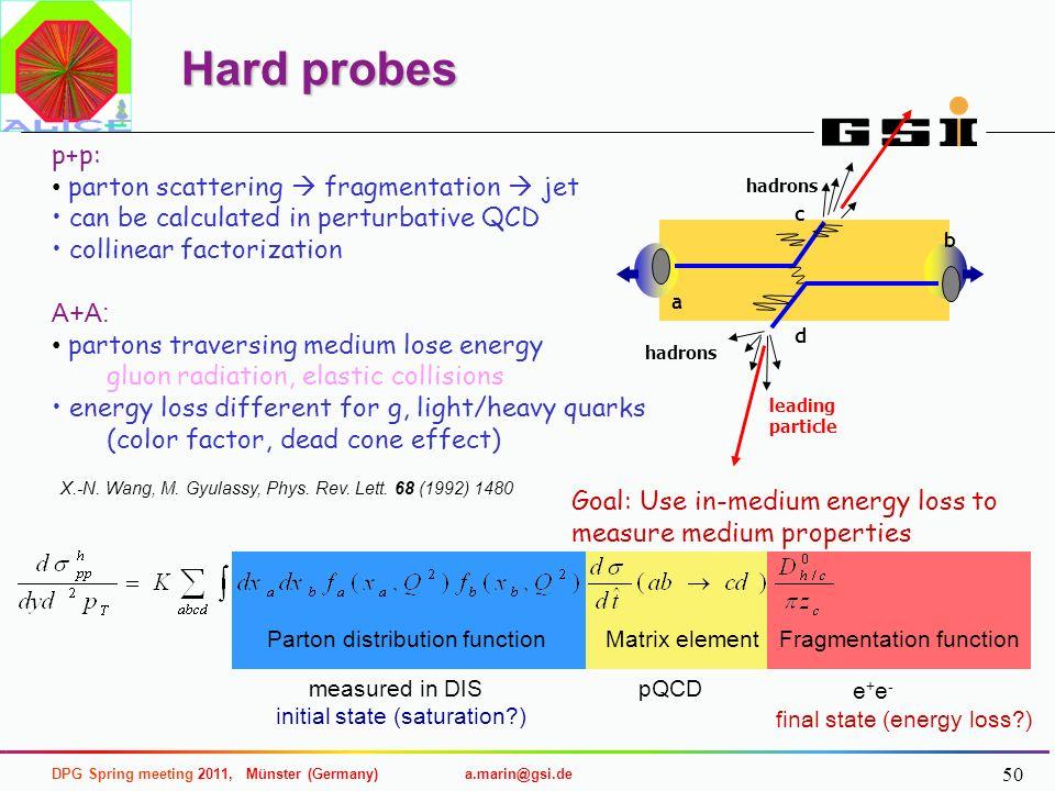 Hard probes p+p: parton scattering  fragmentation  jet