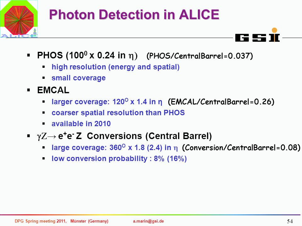 Photon Detection in ALICE