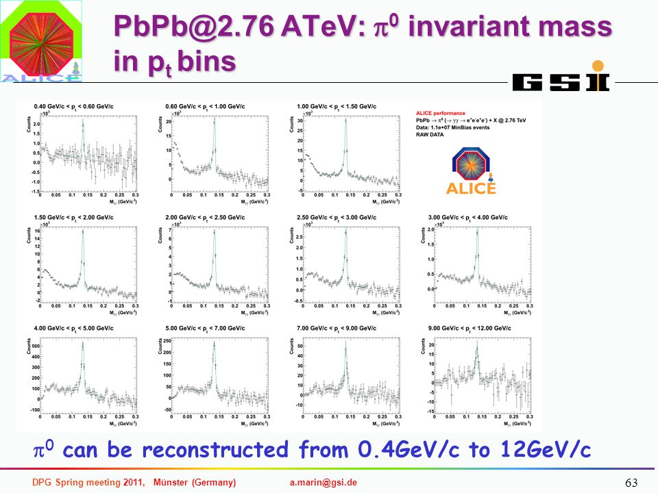 PbPb@2.76 ATeV: p0 invariant mass in pt bins