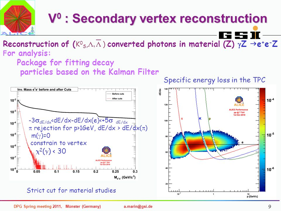 V0 : Secondary vertex reconstruction
