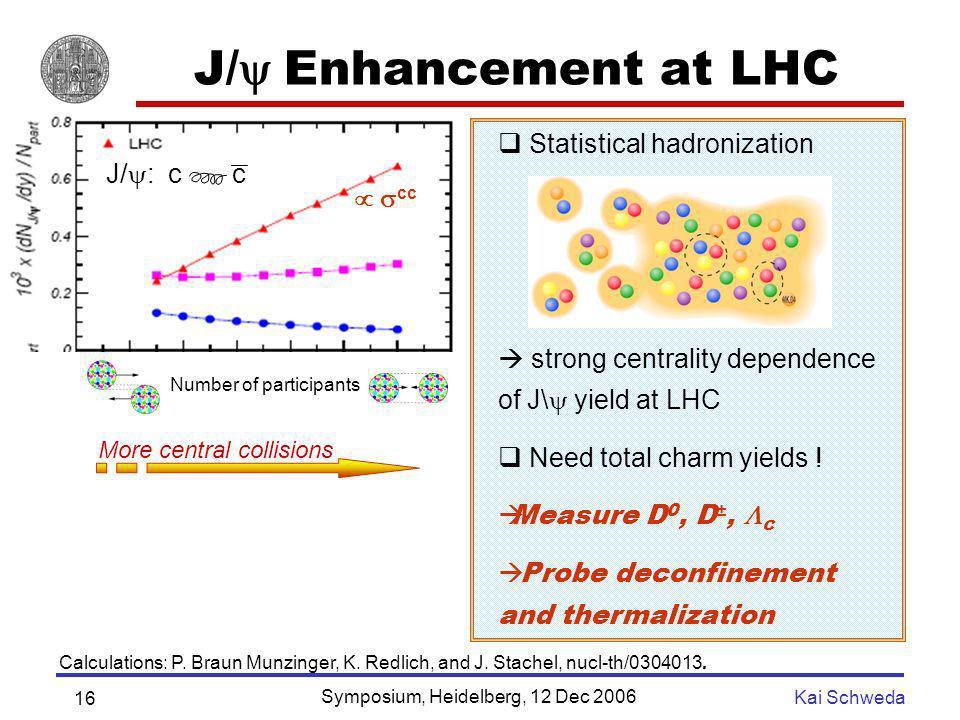 J/y Enhancement at LHC Statistical hadronization J/y: c c  scc