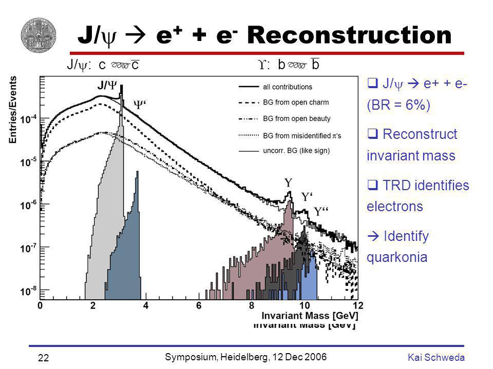J/y  e+ + e- Reconstruction