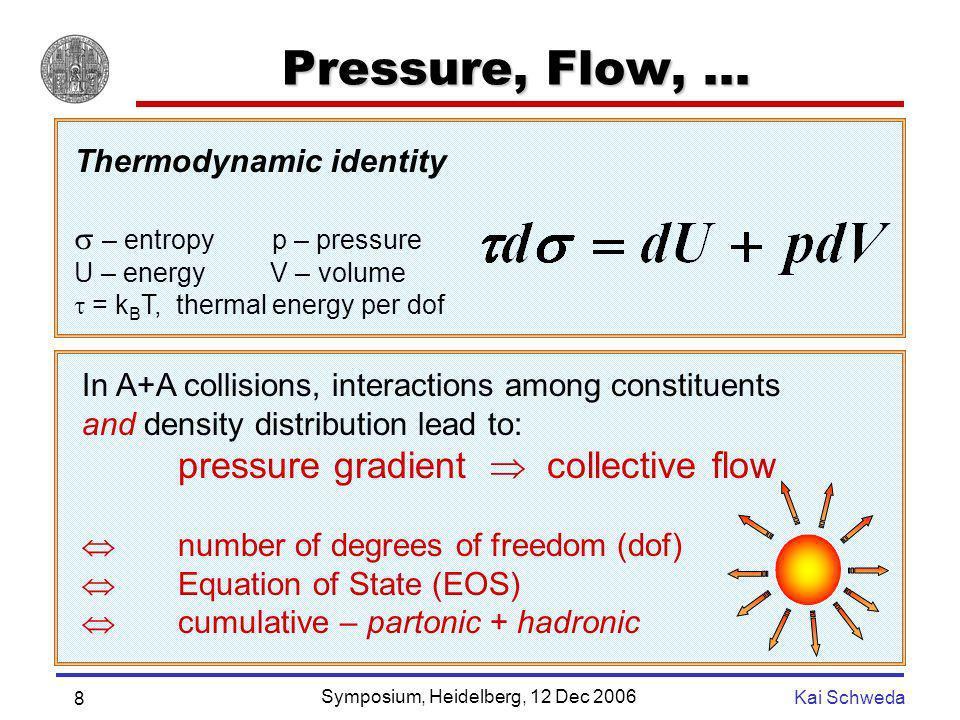 Pressure, Flow, … Thermodynamic identity – entropy p – pressure