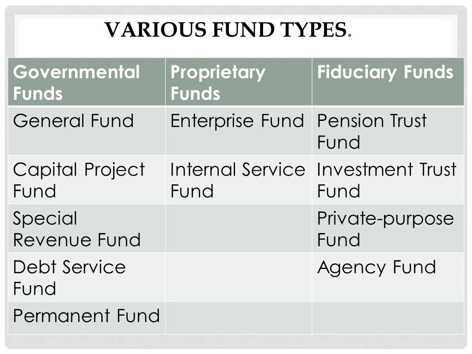 asset and general fund Uob united gold & general fund  total net assets (mil)  the fund aims to  achieve returns on investment mainly in securities of corporations (whether or not .
