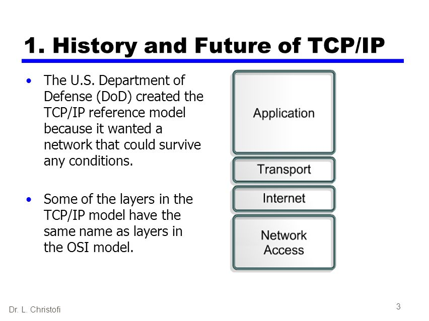 a history of the development of tcp and ip by the department of defense A brief history of voip founded by the us department of defense in the man who invented transmission control protocol / internet protocol (tcp/ip.