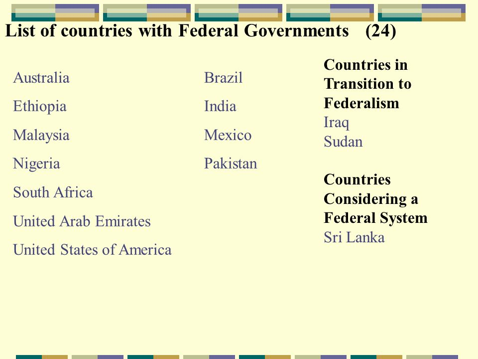 List of countries governments - kimcounce6w0y ga