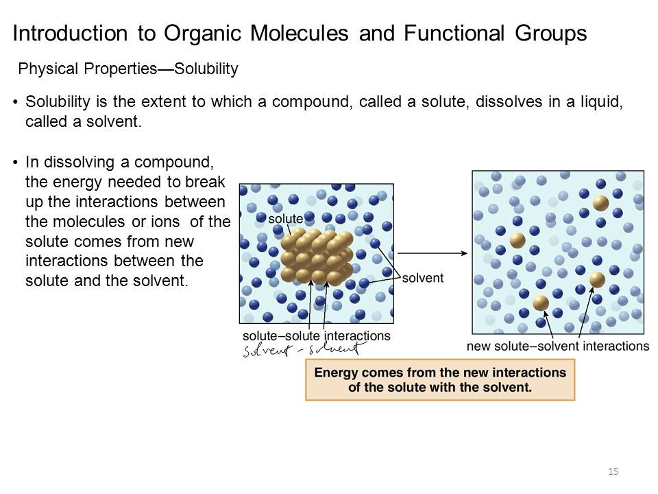 organic solvents physical properties pdf