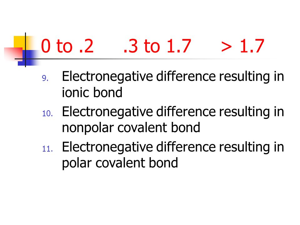 0 to to 1.7 > 1.7 Electronegative difference resulting in ionic bond. Electronegative difference resulting in nonpolar covalent bond.