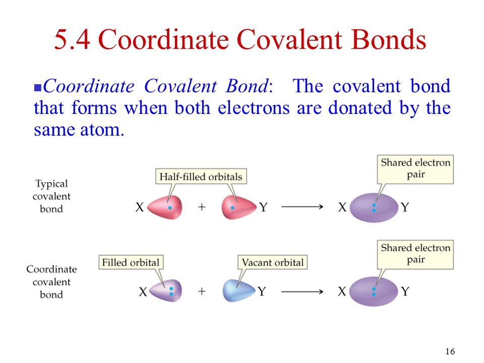 Chapter 5 Compounds and Their Bonds - ppt video online ...