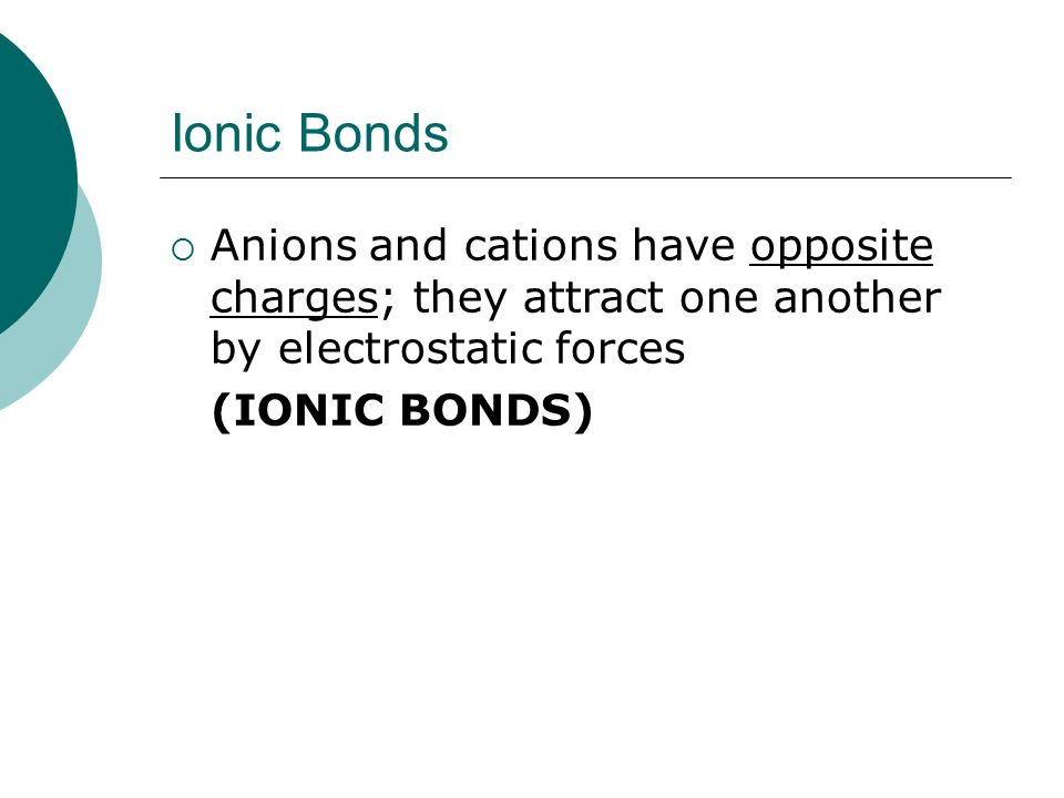 Ionic Bonds Anions and cations have opposite charges; they attract one another by electrostatic forces.