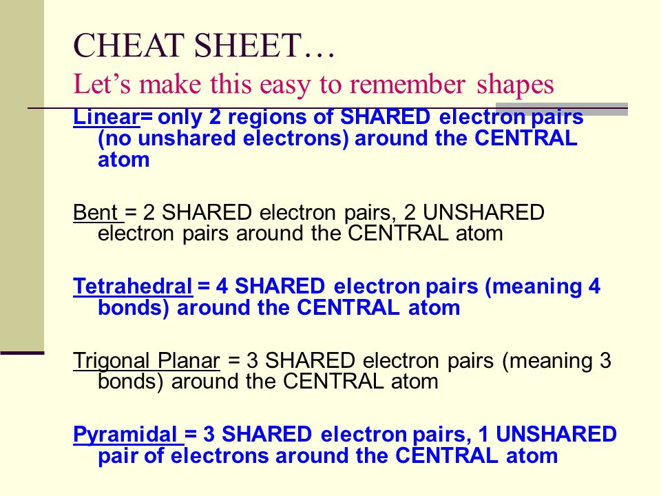 CHEAT SHEET… Let's make this easy to remember shapes