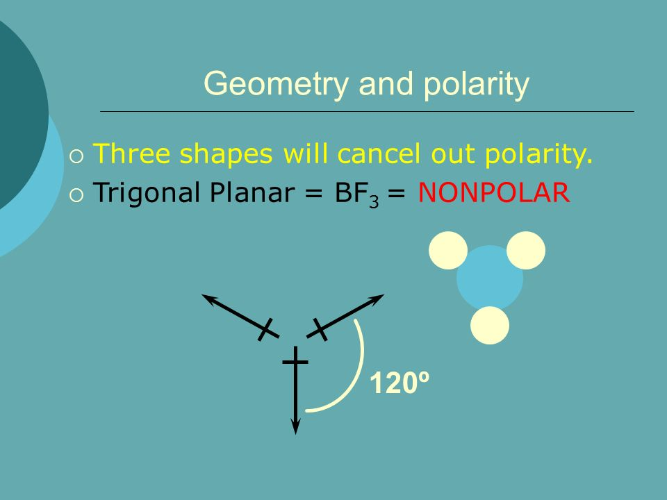 Geometry and polarity 120º Three shapes will cancel out polarity.