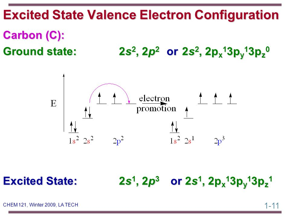 Chapter 12. Saturated Hydrocarbons - ppt video online download Carbon Electron Configuration