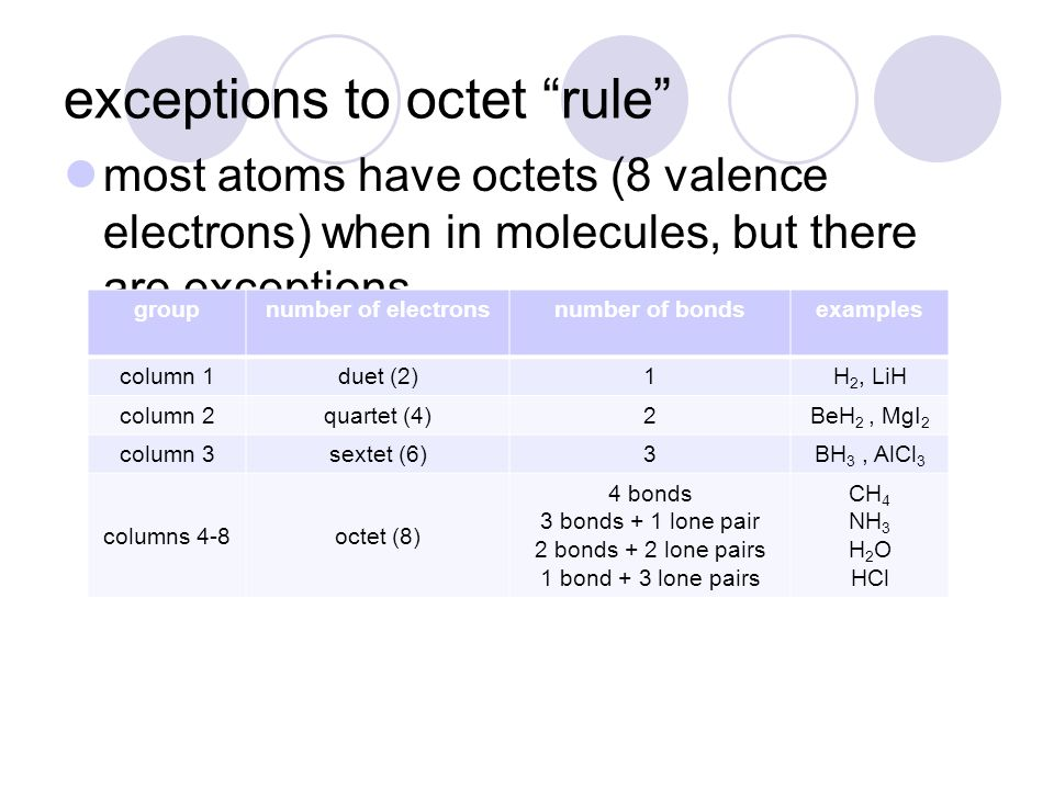 Lewis diagrams molecular geometry bond and molecular ...