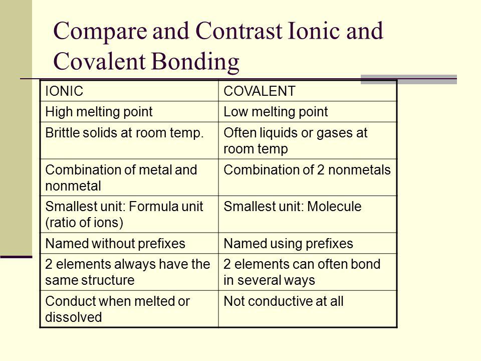 Covalent Bond Room Temperature
