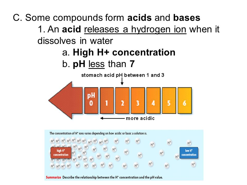 C. Some compounds form acids and bases