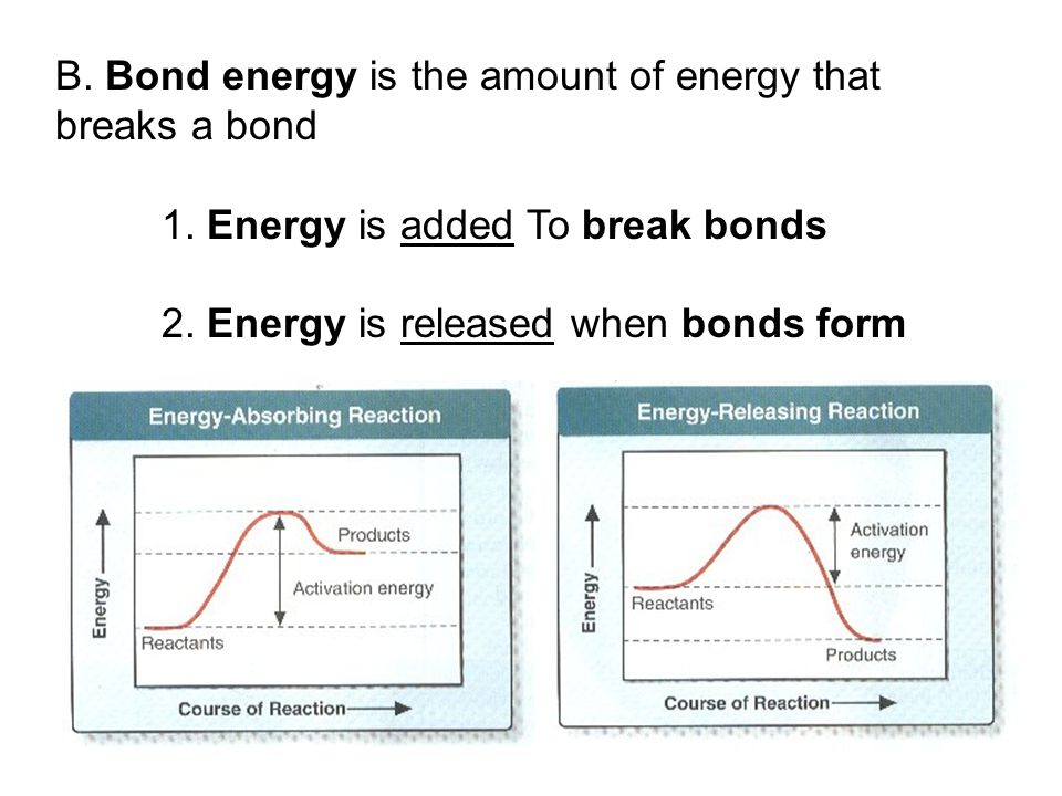 B. Bond energy is the amount of energy that breaks a bond