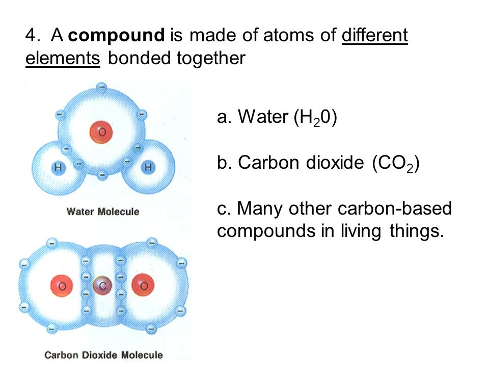 4. A compound is made of atoms of different elements bonded together