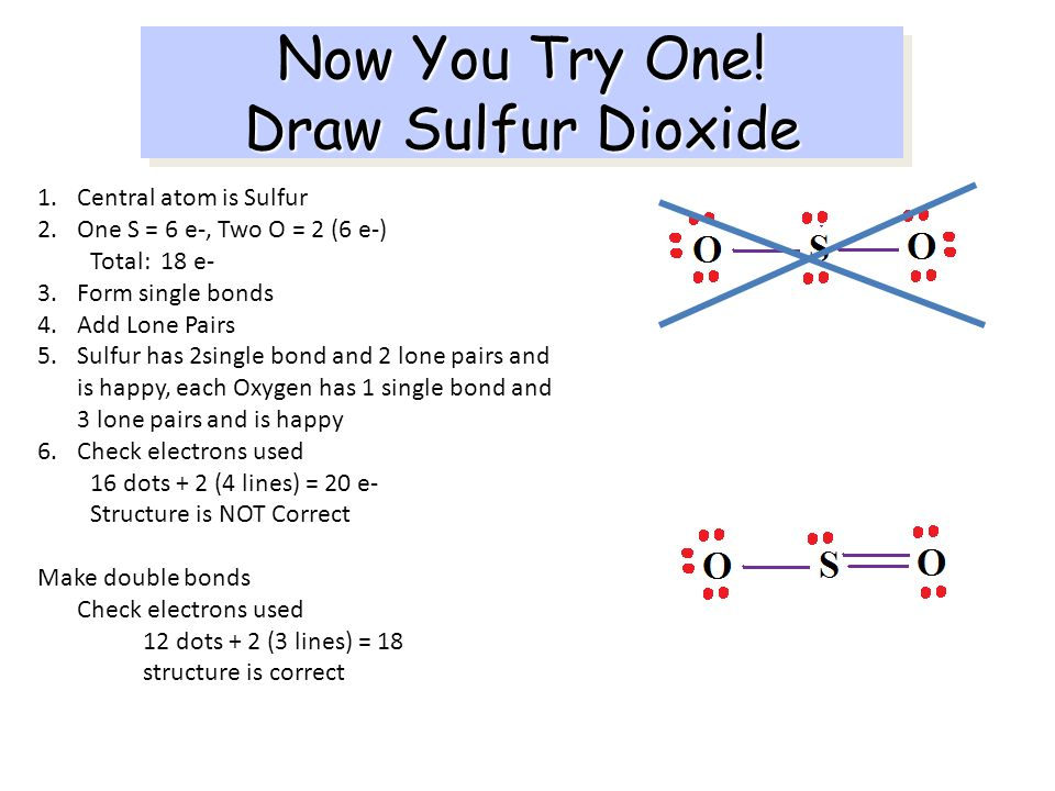 Now You Try One! Draw Sulfur Dioxide