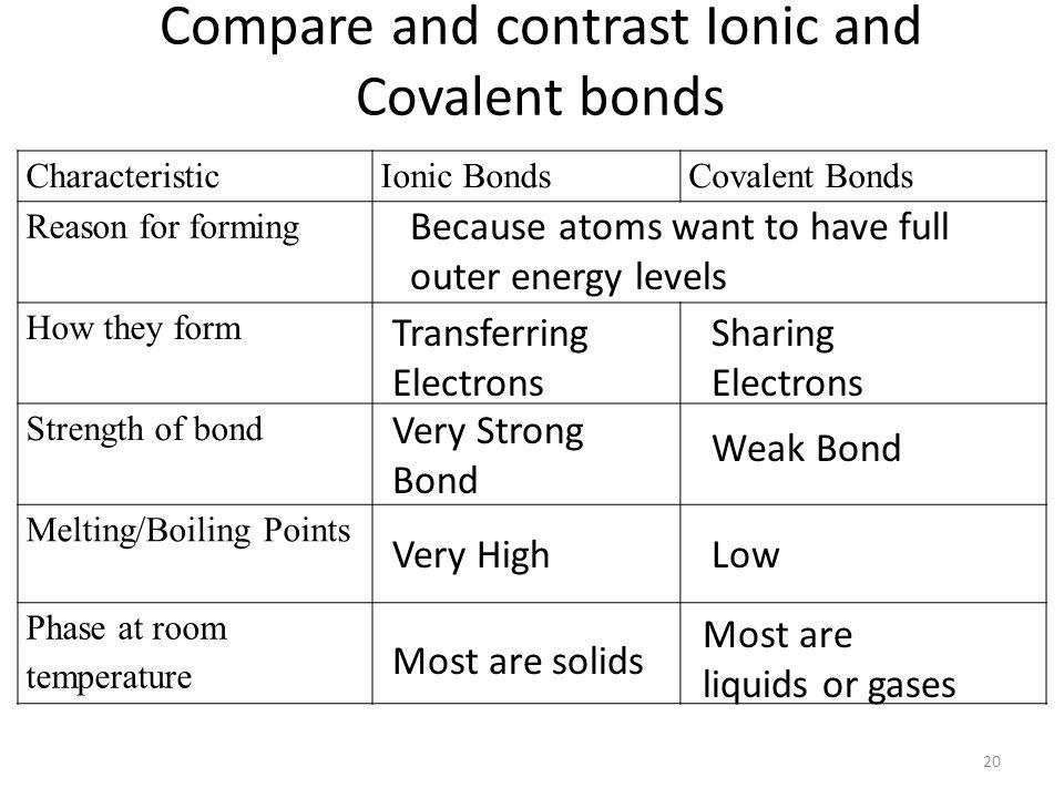 covalent bonding chapter ppt video online download. Black Bedroom Furniture Sets. Home Design Ideas
