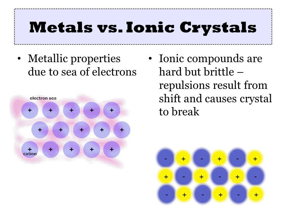 chemical bonding honors chemistry