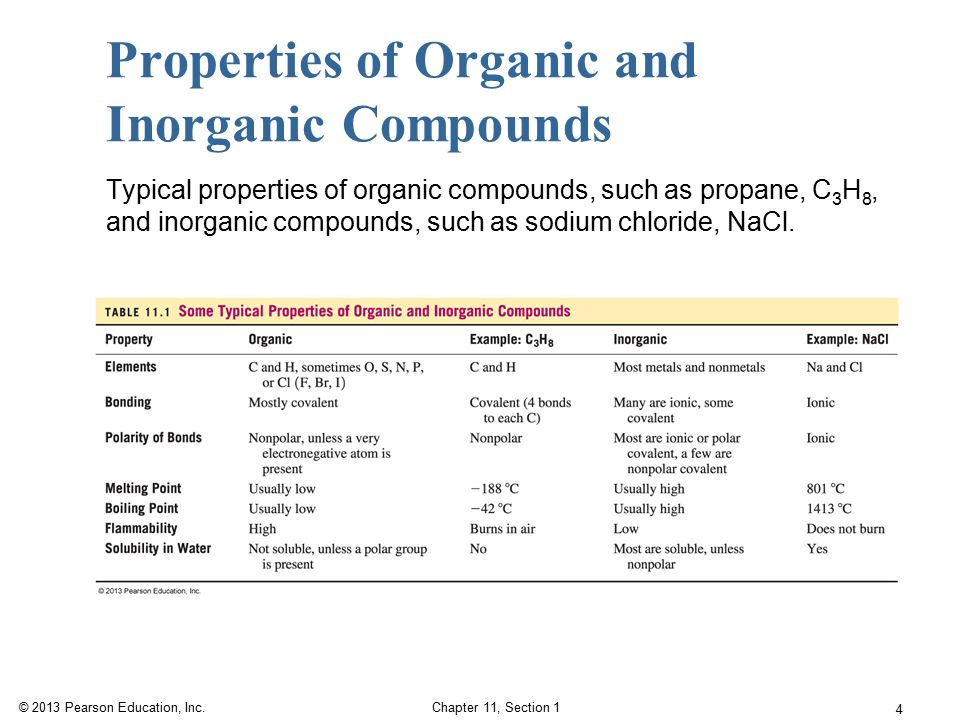 organic and inorganic compounds Organic and inorganic compounds organic compounds carbohydrates, proteins, lipids, nucleic acids carbohydrates carbohydrates=carbohydrates are one of the four main organic compounds found in cells.