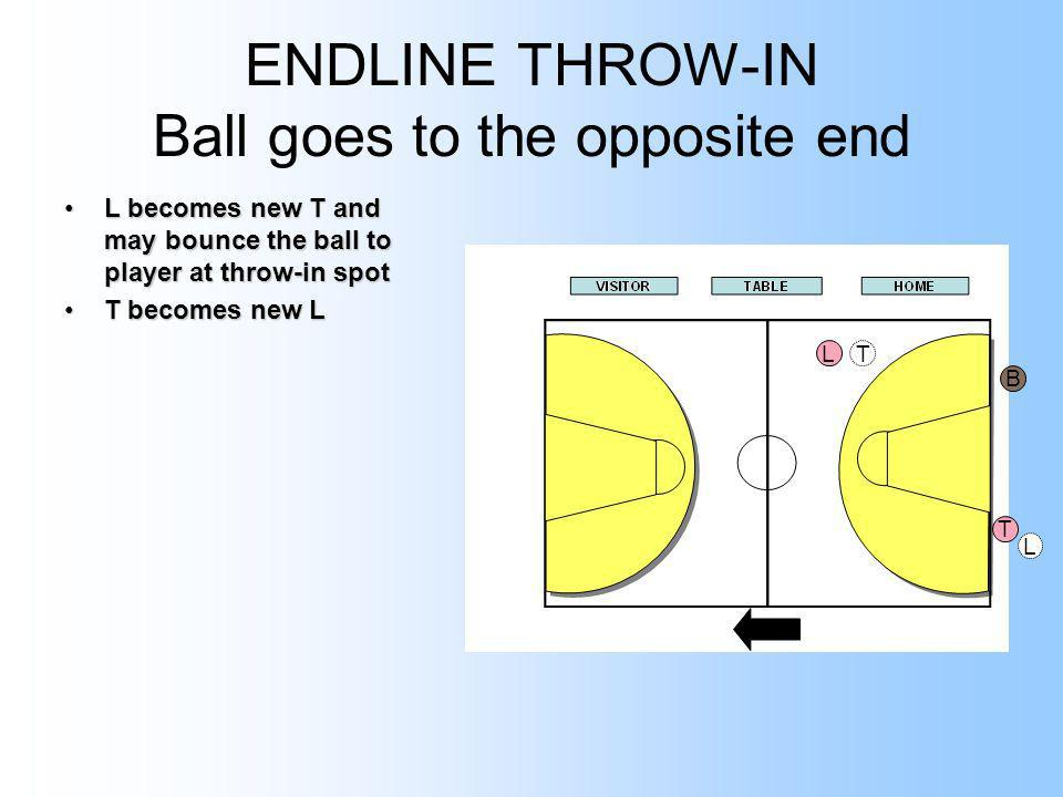 ENDLINE THROW-IN Ball goes to the opposite end