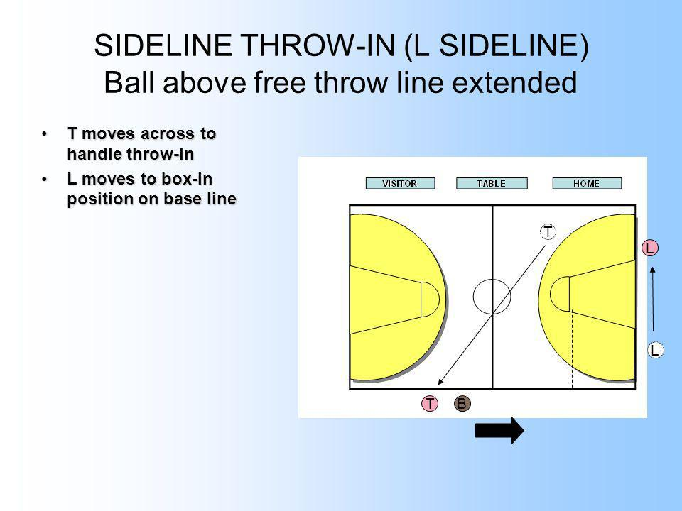SIDELINE THROW-IN (L SIDELINE) Ball above free throw line extended