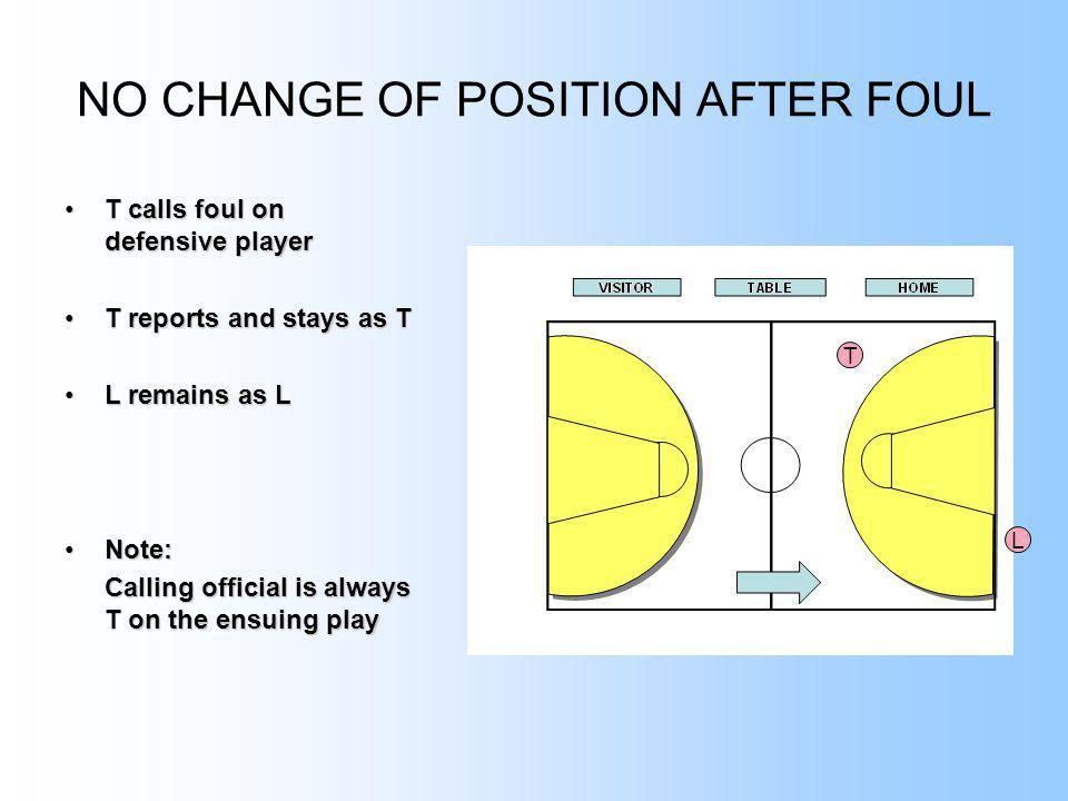 NO CHANGE OF POSITION AFTER FOUL