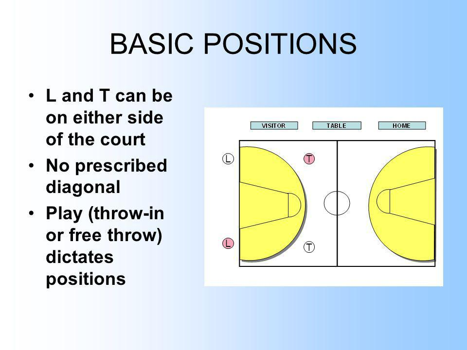 BASIC POSITIONS L and T can be on either side of the court