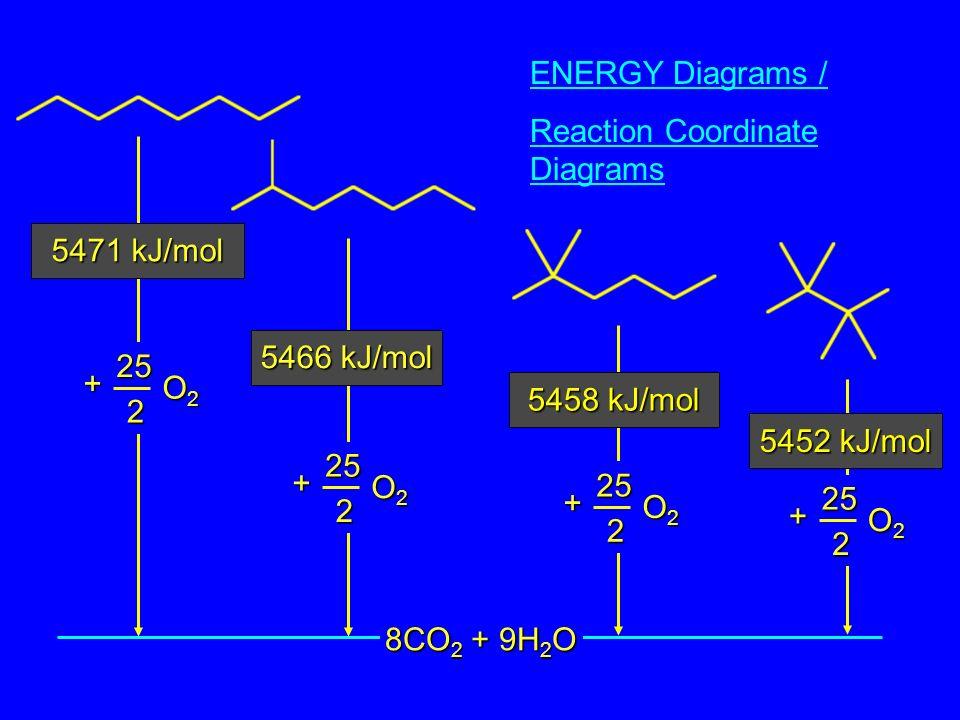 carbon backbone nomenclature physical chemical properties ppt video online download. Black Bedroom Furniture Sets. Home Design Ideas