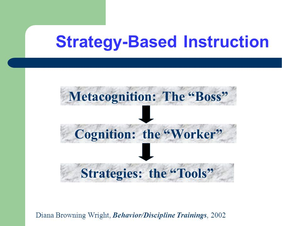 Strategy Based Instruction Ppt Video Online Download