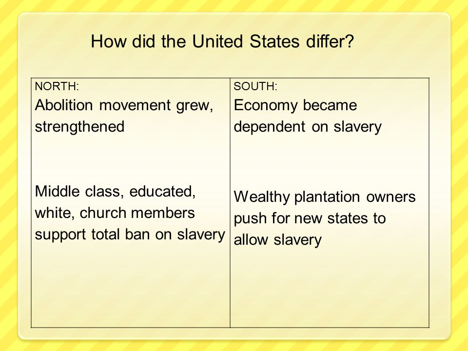 How did the United States differ