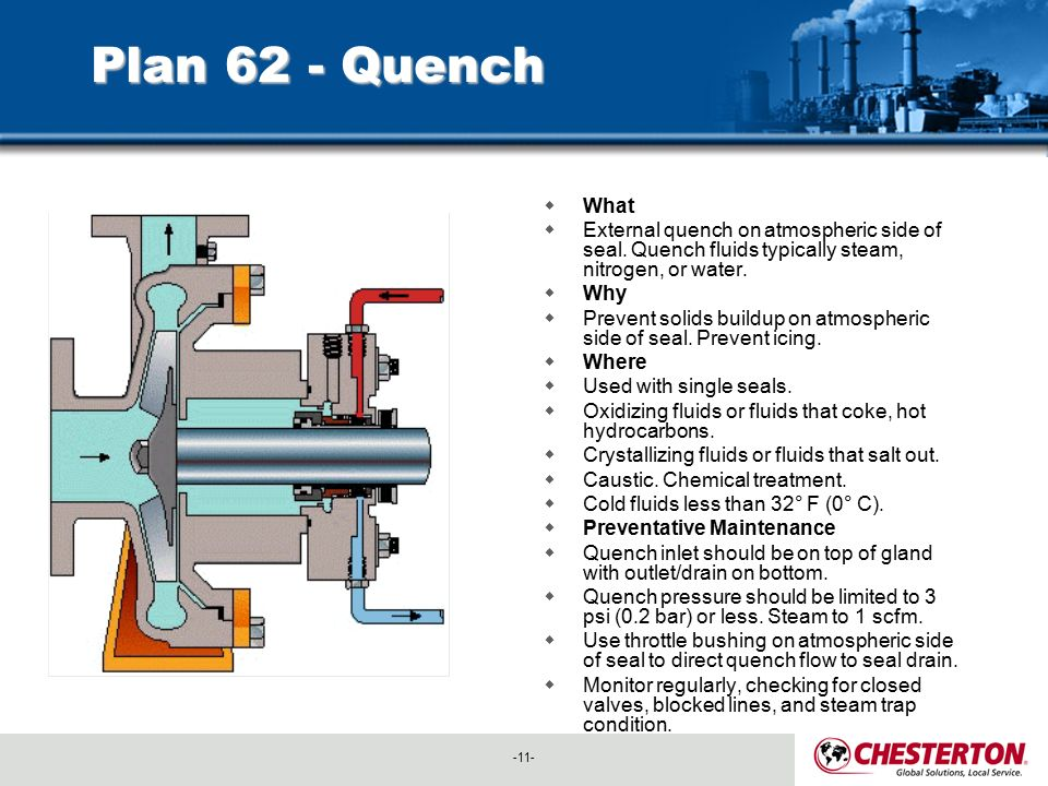 Plan 2 u2013 Dead-end Seal Chamber Optional Jacket - ppt video ...