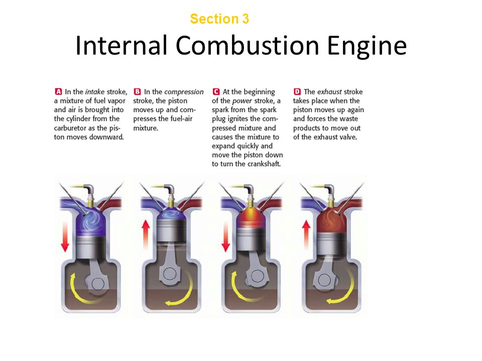 internal combustion engine and fuel The central theme here is two-fold: internal combustion engines and fuel  solutions for combustion systems internal combustion engines remain.