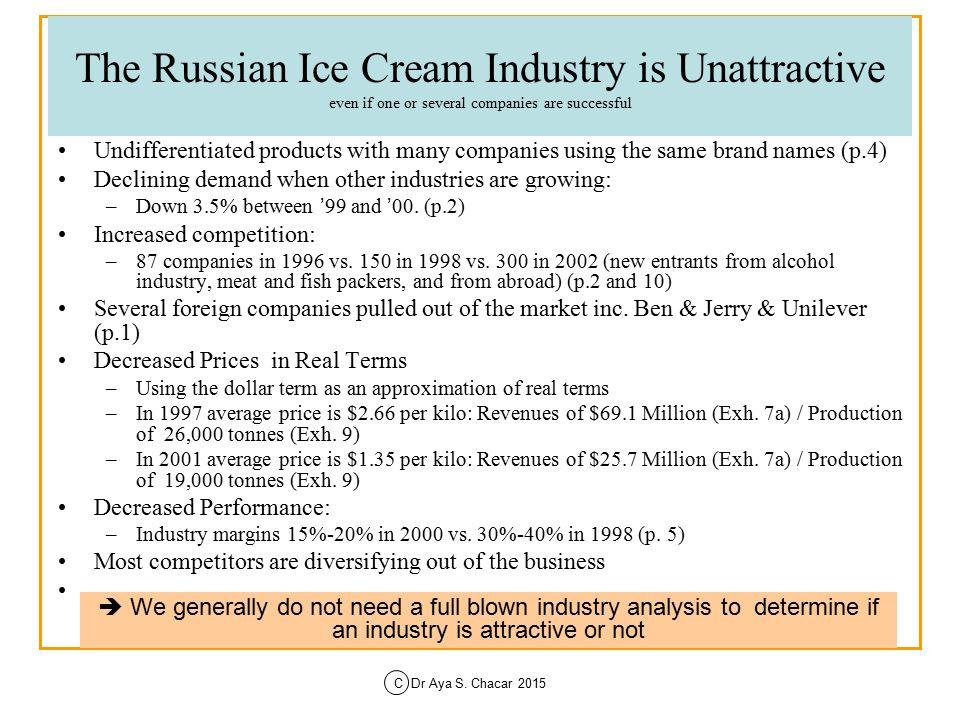 how attractive is russian ice cream market Wikiwealth's comprehensive five (5) forces analysis of the-russian-ice-cream-industry includes bargaining power of supplies and customers threat of substitutes, competitors, and rivals.