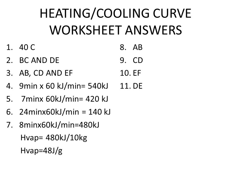 Challenge To determine the melting point of water ppt download – Heating Curves Worksheet