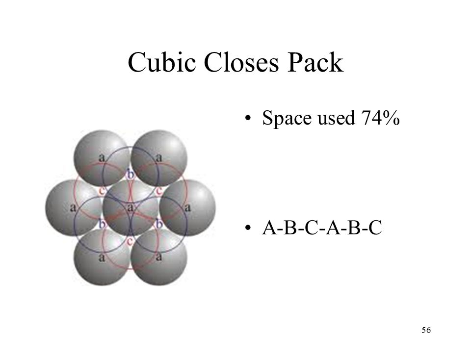 Liquids solids and phase changes ppt video online download for Cubi spaceo