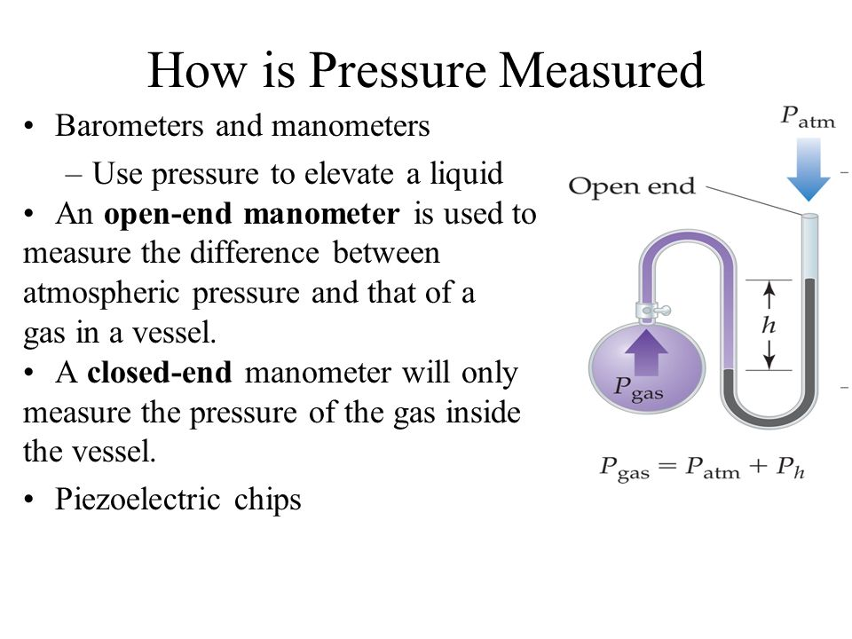 Can You Measure The Volume Of A Room Using Temperature