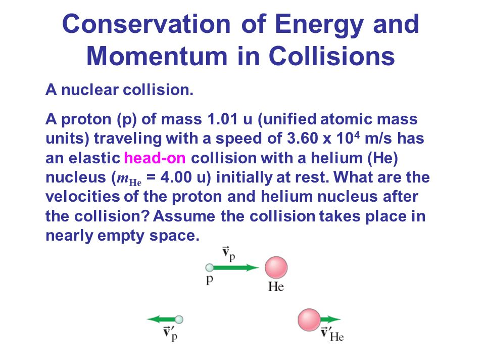 conservation of momentum and energy Momentum is a vector quantity, since it comes from velocity (a vector) multiplied by mass (a scalar) the law of conservation of momentum states that the total momentum of all bodies.