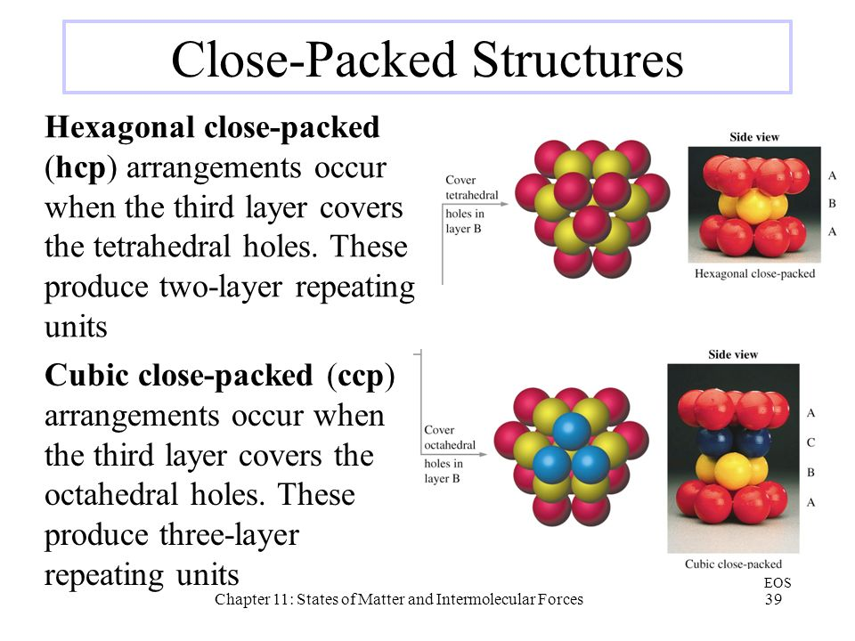Chapter 11 States of Matter and Intermolecular Forces ...  Chapter 11 Stat...