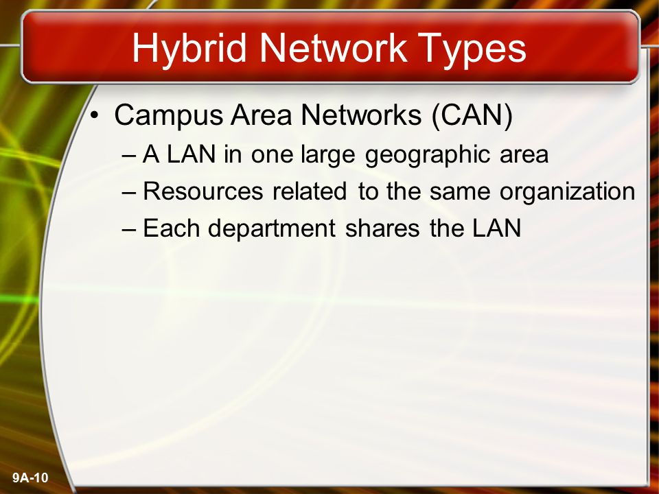Hybrid Network Types Campus Area Networks (CAN)