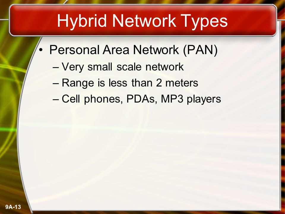 Hybrid Network Types Personal Area Network (PAN)