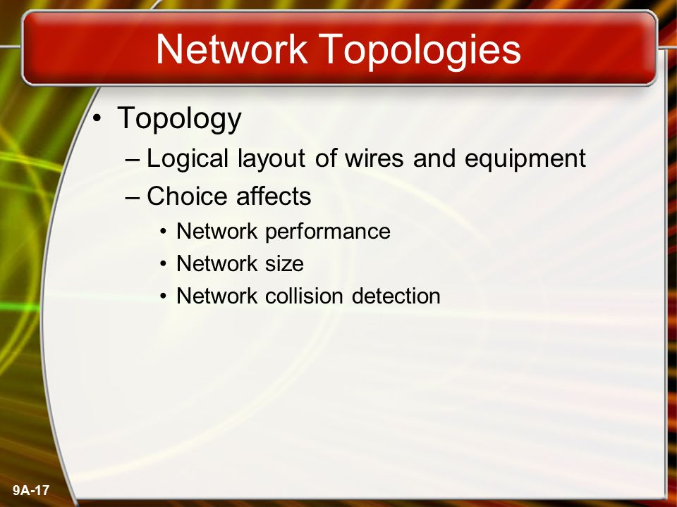 Network Topologies Topology Logical layout of wires and equipment