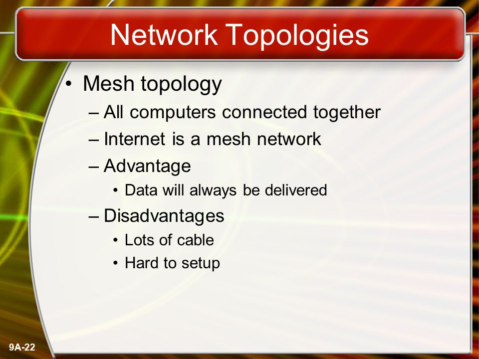 Network Topologies Mesh topology All computers connected together