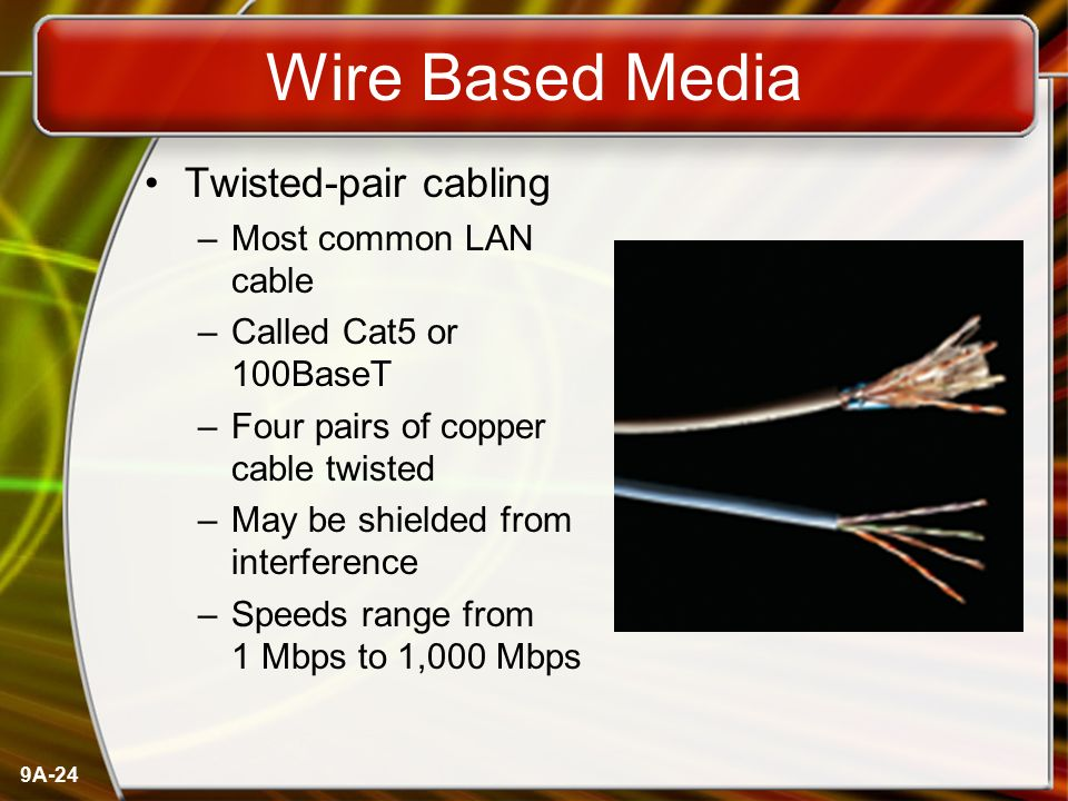 Wire Based Media Twisted-pair cabling Most common LAN cable